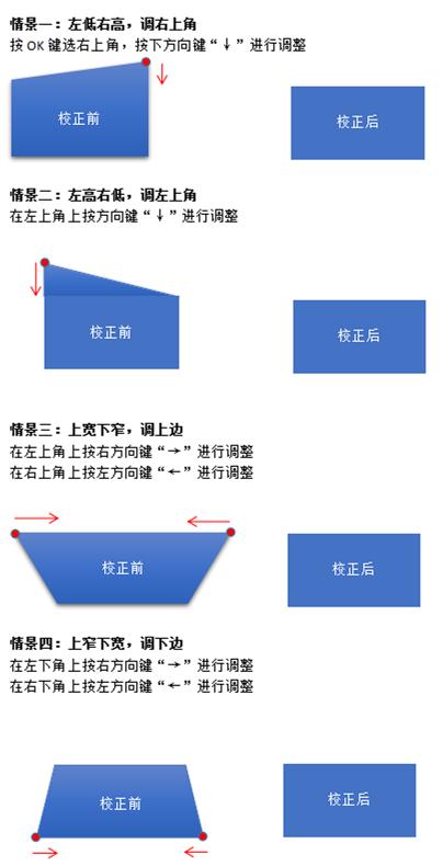Z4极光梯形校正.png