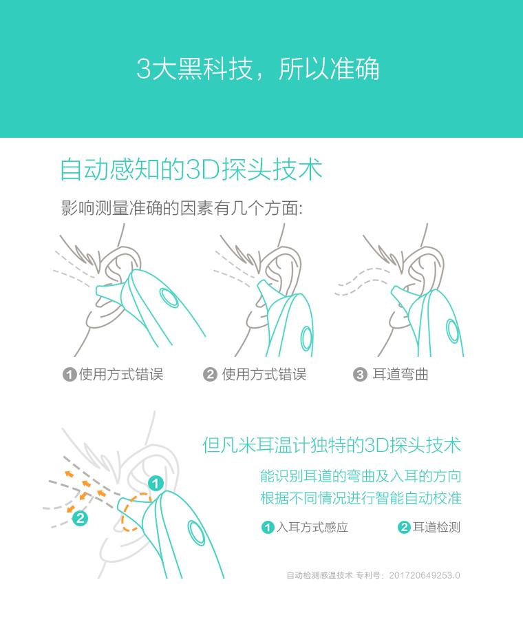 凡米耳温计_03.jpg