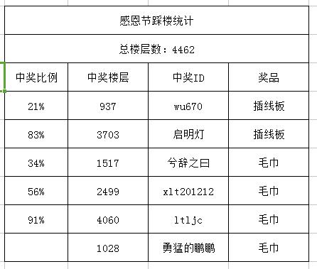 J3H$G(S_%MPIQRSX`S3S[SQ.png