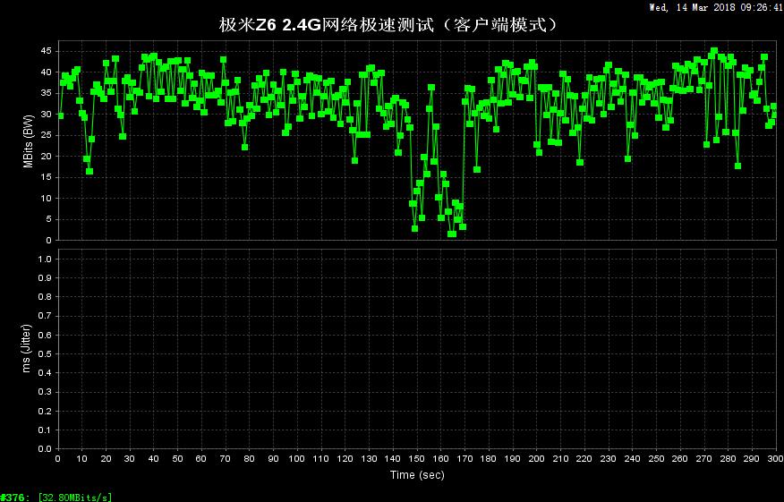 D4-网络极速 (1).png