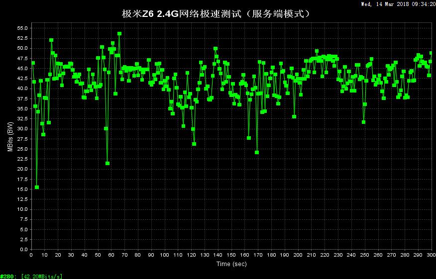 D4-网络极速 (2).png