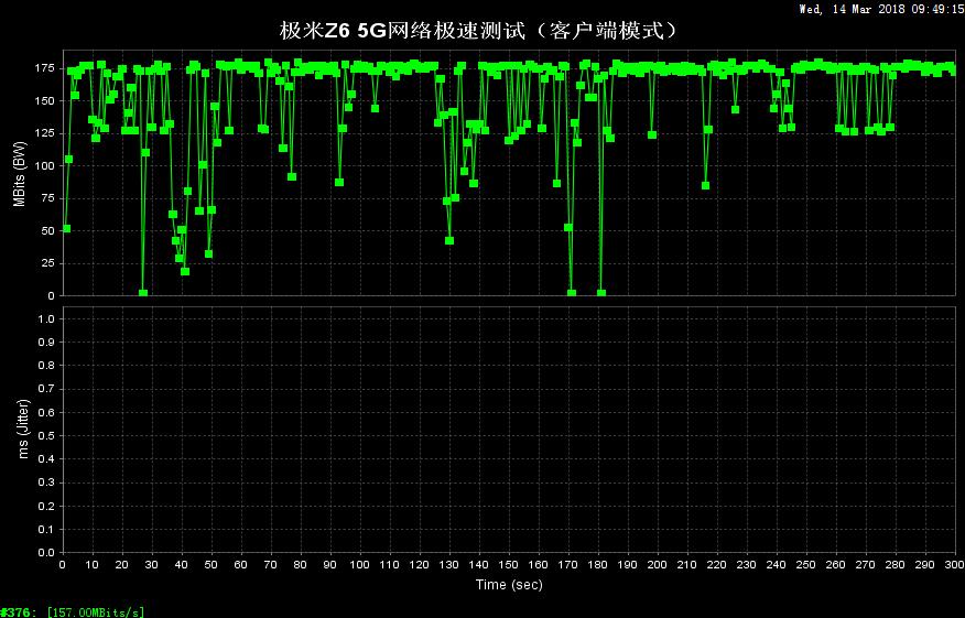 D6-网络极速 (3).png