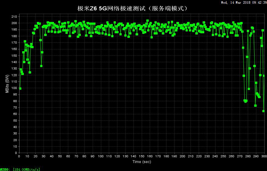 D6-网络极速 (4).png