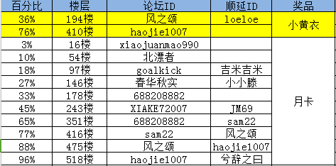 QQ图片20180424162943.png