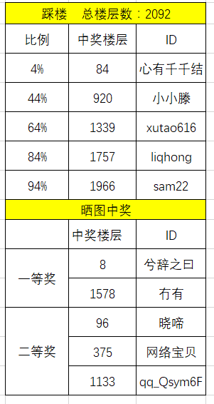 %)MW)}H$BHK$U){}1C{29I5.png