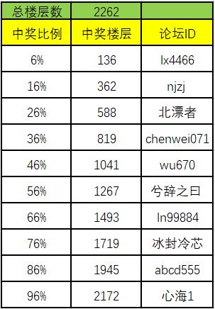 T`WR@G(Z[_IQ)MDJ_44%9~I.png